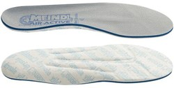 Meindl Inlegzool Air Active