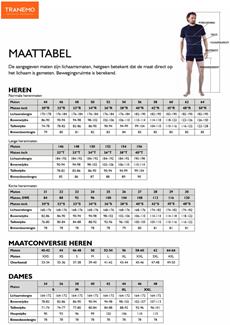 Tranemo Maattabel-32